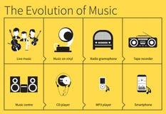 La evolución de la música ilustración del vector