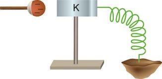 La física - partículas cargadas eléctricas, positivas, - negativa, 0 - 03 neutrales ilustración del vector