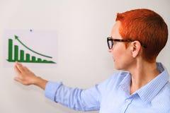 La femme d'affaires conduit la formation d'affaires Gens d'affaires ayant sur la pr?sentation au bureau Homme d'affaires présent  images libres de droits