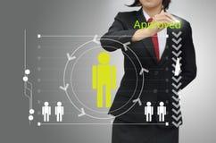 La femme d'affaires (heure) a sélectionné le talent de personne Image libre de droits