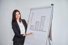La femme de sourire dans l'écriture noire de veste sur le grand papier dressent une carte avec le marqueur dans le bureau et les  photos stock