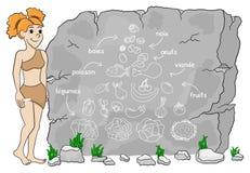 La femme française de caverne explique le régime de paleo utilisant une pyramide alimentaire dessinée Images libres de droits