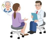 La figlia dice il medico circa i suoi padri che salute protesta illustrazione di stock