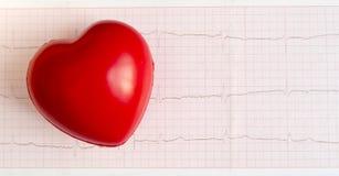 La figura del cuore rosso sui precedenti del grafico del cardiogramma fotografia stock