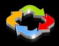 La flecha cuatro recicla el icono Imagen de archivo libre de regalías