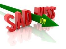 La freccia con la gioia di parola rompe la tristezza di parola. Fotografia Stock