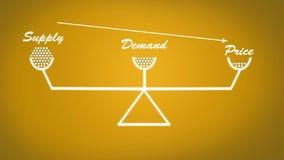 La fuente, la demanda y el precio escalan el ejemplo en el fondo blanco y amarillo del color stock de ilustración