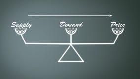 La fuente, la demanda y el precio escalan el ejemplo en fondo verde ilustración del vector