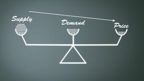 La fuente, la demanda y el precio escalan el ejemplo en fondo verde libre illustration