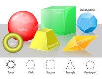 La géométrie euclidienne illustration libre de droits