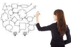 La idea del drenaje de la mano de la mujer de negocios y el concepto del análisis diagram Foto de archivo libre de regalías