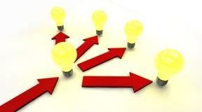 La innovación crea la innovación ilustración del vector