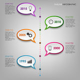 La línea de tiempo gráfico de la información con diálogos coloridos burbujea plantilla Imagen de archivo libre de regalías