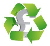 La libra recicla Imagenes de archivo
