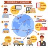 La livraison Infographics de logistique illustration de vecteur