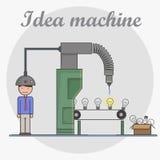 La macchina di idea Immagine Stock