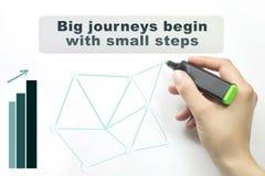 La main écrivant de grands voyages commencent par de petites étapes avec le marqueur Image libre de droits