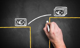 La main dessine infographic comment combler un espace à un niveau monétaire plus élevé Images libres de droits