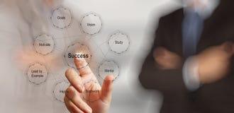La main dessine le concept de diagramme de réussite commerciale Photo stock