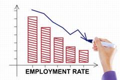 La main fait le diagramme en baisse de taux d'emploi Images stock