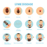 La maladie de Lyme illustration de vecteur