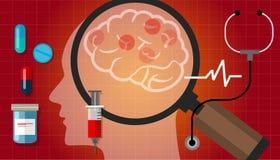 La maladie médicale de traitement de soins de santé d'anatomie de médicament de cancer du cerveau d'Alzheimer Parkinson illustration stock