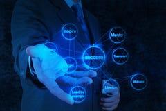 La mano dell'uomo d'affari mostra il grafico di successo di affari dell'ingranaggio Fotografia Stock