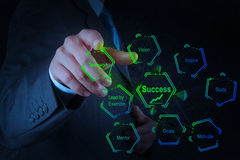 La mano dell'uomo d'affari mostra il successo ch di affari del diagramma Fotografia Stock Libera da Diritti
