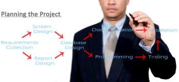 La mano dell'uomo di affari scrive la pianificazione Fotografia Stock Libera da Diritti