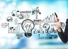 La mano della donna sta disegnando un diagramma di flusso di affari sullo schermo di vetro Un concetto di iniziare la vostra prop Immagini Stock Libere da Diritti