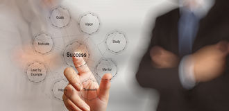 La mano dibuja concepto de la carta del éxito empresarial Foto de archivo