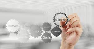 La mano mostra il successo di affari dell'ingranaggio Immagine Stock