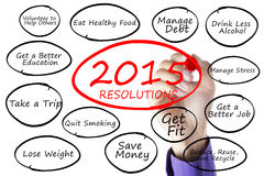 La mano scrive le risoluzioni 2015 Immagini Stock Libere da Diritti