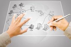 La mano scrive lo schema di rete di lan sullo schermo attivabile al tatto. Fotografie Stock