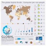 La mappa di mondo del divario digitale globale Infographic Fotografie Stock