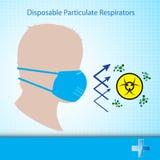La maschera della sicurezza di vettore protegge il concetto di sanità del virus Immagini Stock