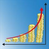 La mejora de bienestar financiero del ` s de la gente aumentó el growt financiero Imagen de archivo
