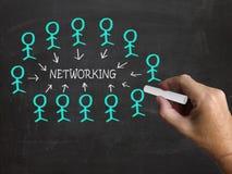 La mise en réseau sur le tableau noir signifie en ligne illustration libre de droits