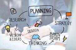 La missione di scopi di ricerca di strategia di pianificazione collega il concetto trattato immagine stock