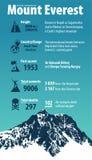 La montaña más alta de Everest del pico de montaña en el mundo Vector infographic ilustración del vector