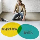La motivation d'idées d'inspiration entoure le concept Image stock