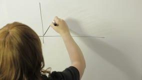 La mujer dibuja un gráfico de la moneda euro en un tablero blanco Revestimientos del tiempo almacen de metraje de vídeo