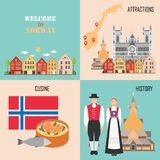 La Norvegia ha messo con le case di legno di Bergen, cucina tradizionale, ista royalty illustrazione gratis