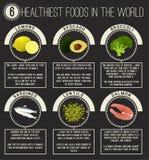 La nourriture la plus saine au monde illustration de vecteur