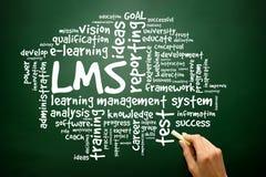 La nube dibujada mano de la palabra de aprender el sistema de gestión (LMS) se relaciona Fotografía de archivo libre de regalías