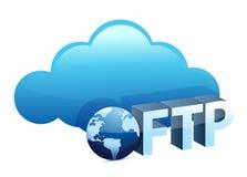 La nuvola con il testo del ftp canta illustrazione vettoriale