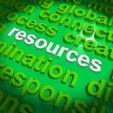 La nuvola di parola delle risorse mostra a beni l'input finanziario umano illustrazione vettoriale