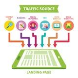 La página de aterrizaje trafica concepto del vector de la fuente en estilo plano Fotografía de archivo