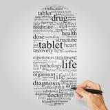 La píldora médica redacta concepto Fotografía de archivo