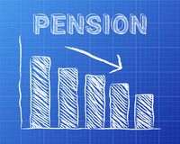 La pension Blueprint vers le bas Images stock